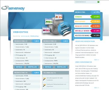 serverway.de